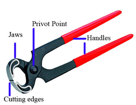 carpenters pliers